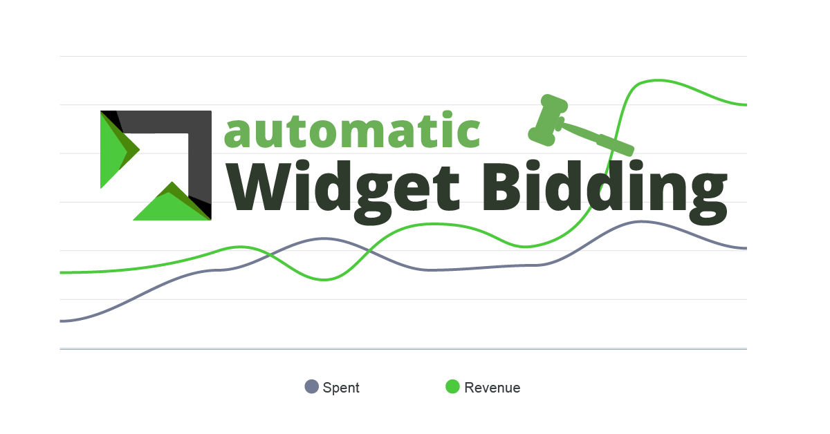 Automatic Widget Bidding for RevContent